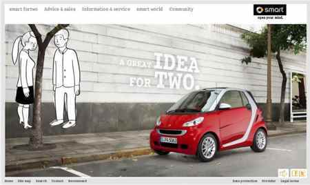 Музыка из рекламы Smart fortwo - A big idea for two